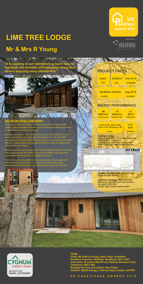 Lime Tree Passivhaus, Parsons + Whittley. UK Passivhaus Awards 2016