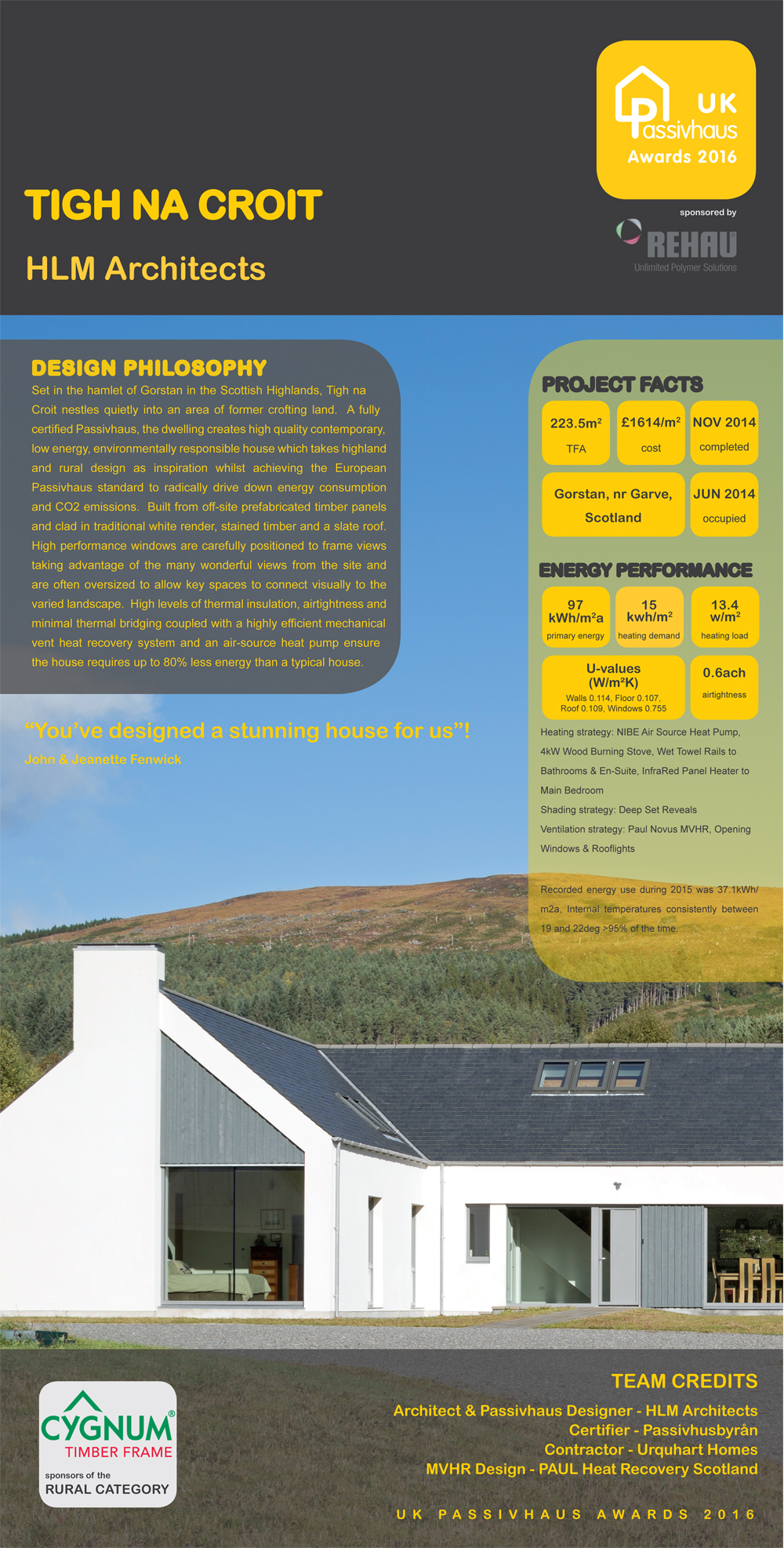 Tigh Na Croit project factfile