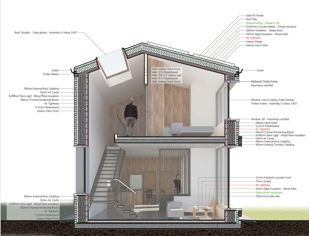 Passivhaus Student Competition 2019_Winner: House-S