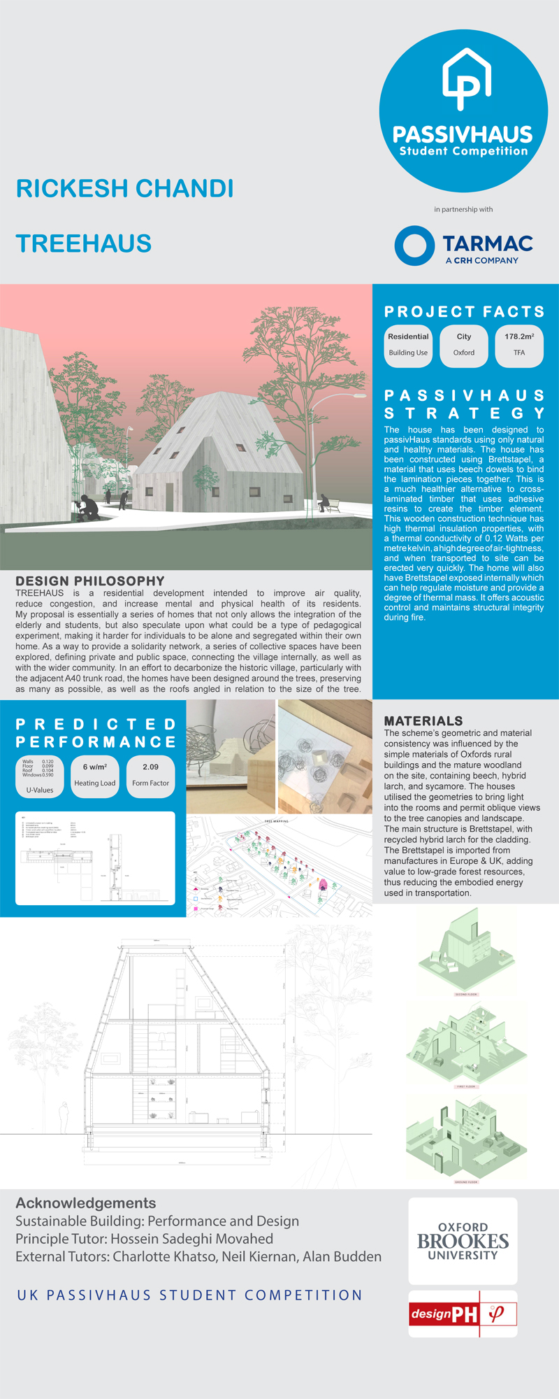 2019 Passivhaus Student Competition: Treehaus