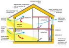Masterclass: MVHR - making ventilation systems work